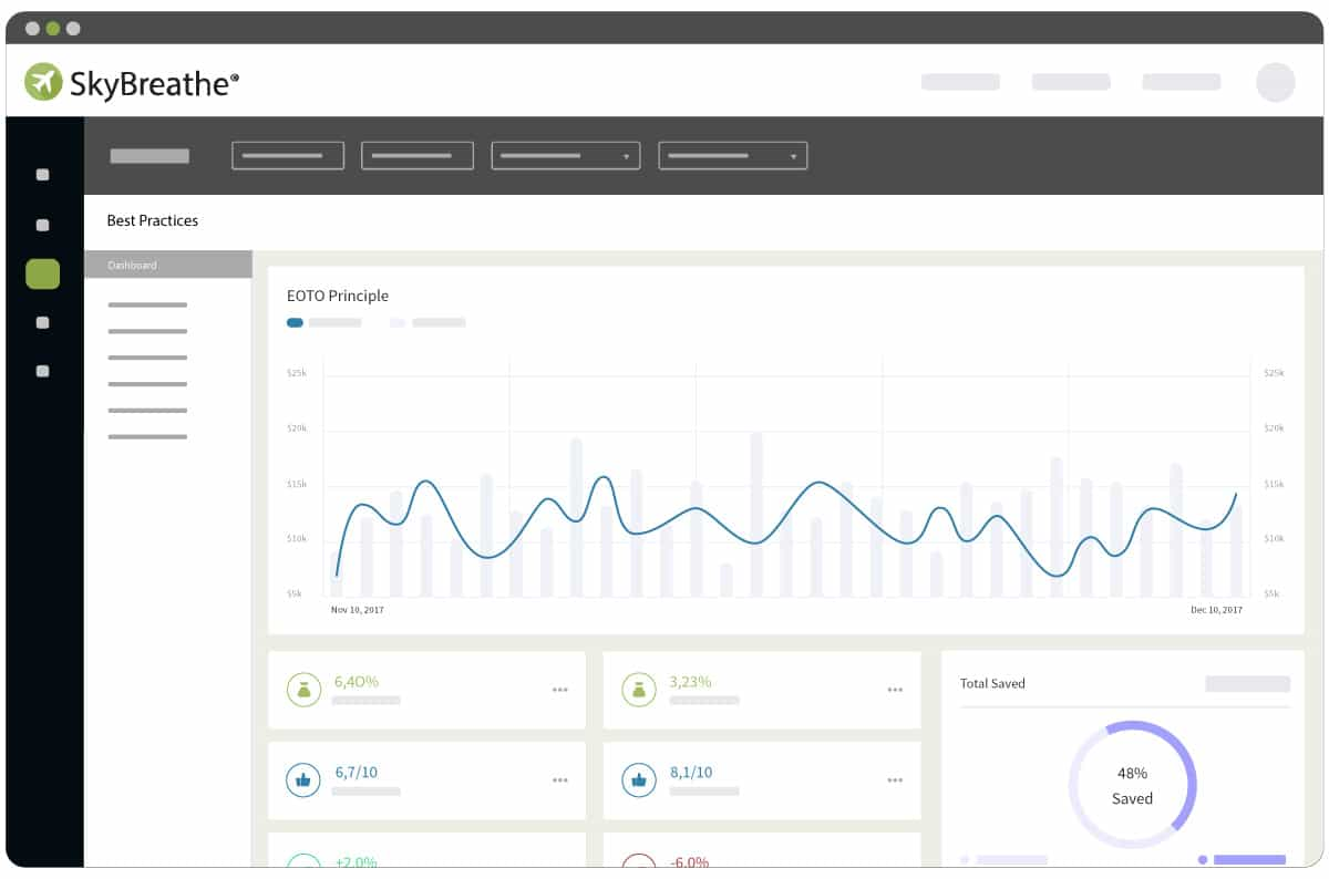 SkyBreathe-Dashboard-Best-Practices